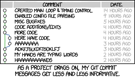 "git commit -m""Best Practices"""